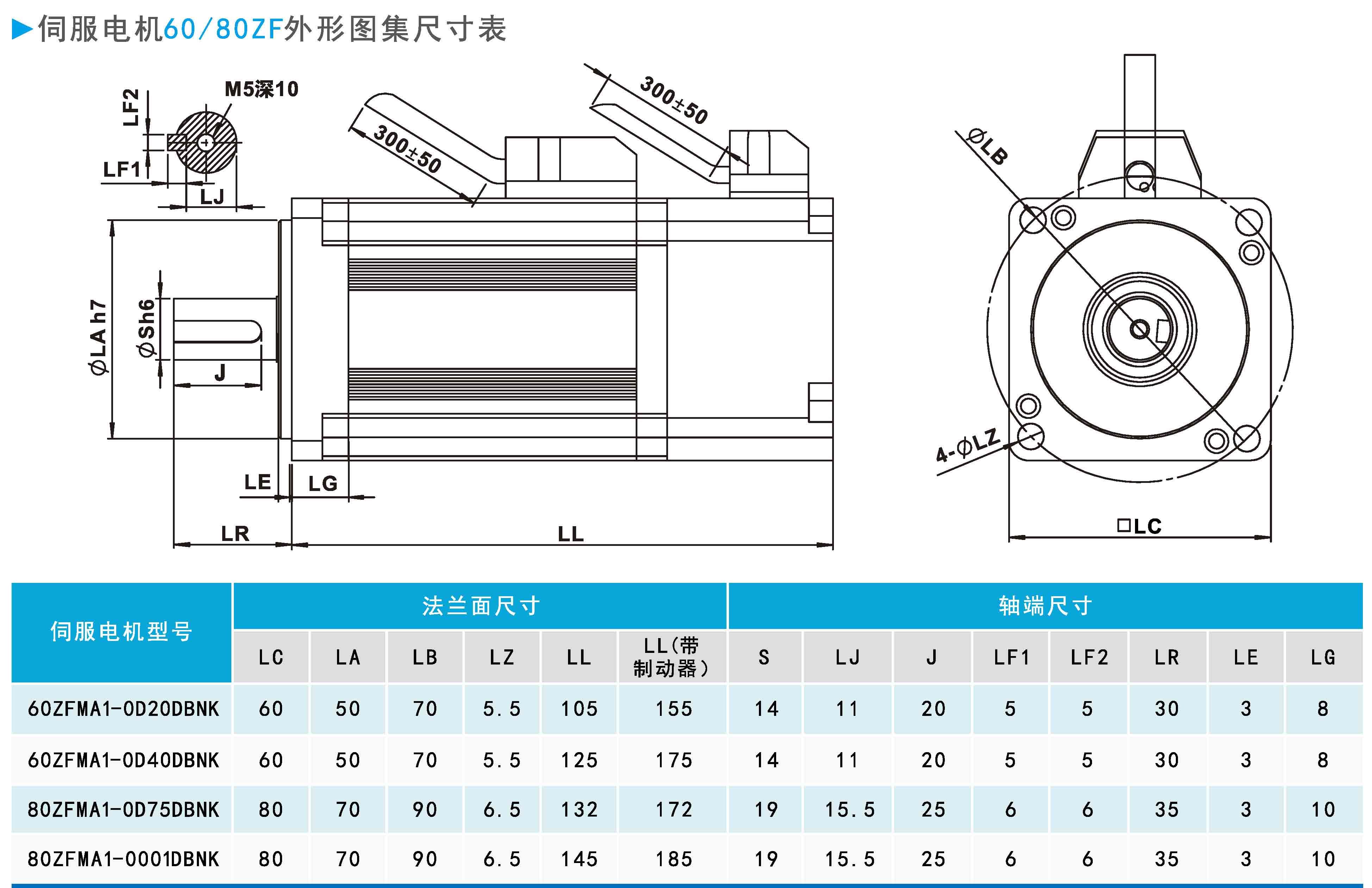 伺服电机60 80ZF外形图及尺寸表.jpg